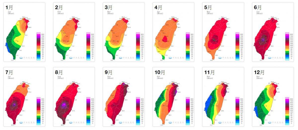 四季降雨圖